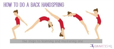 http://gymnasticshq.com/backhandspring/